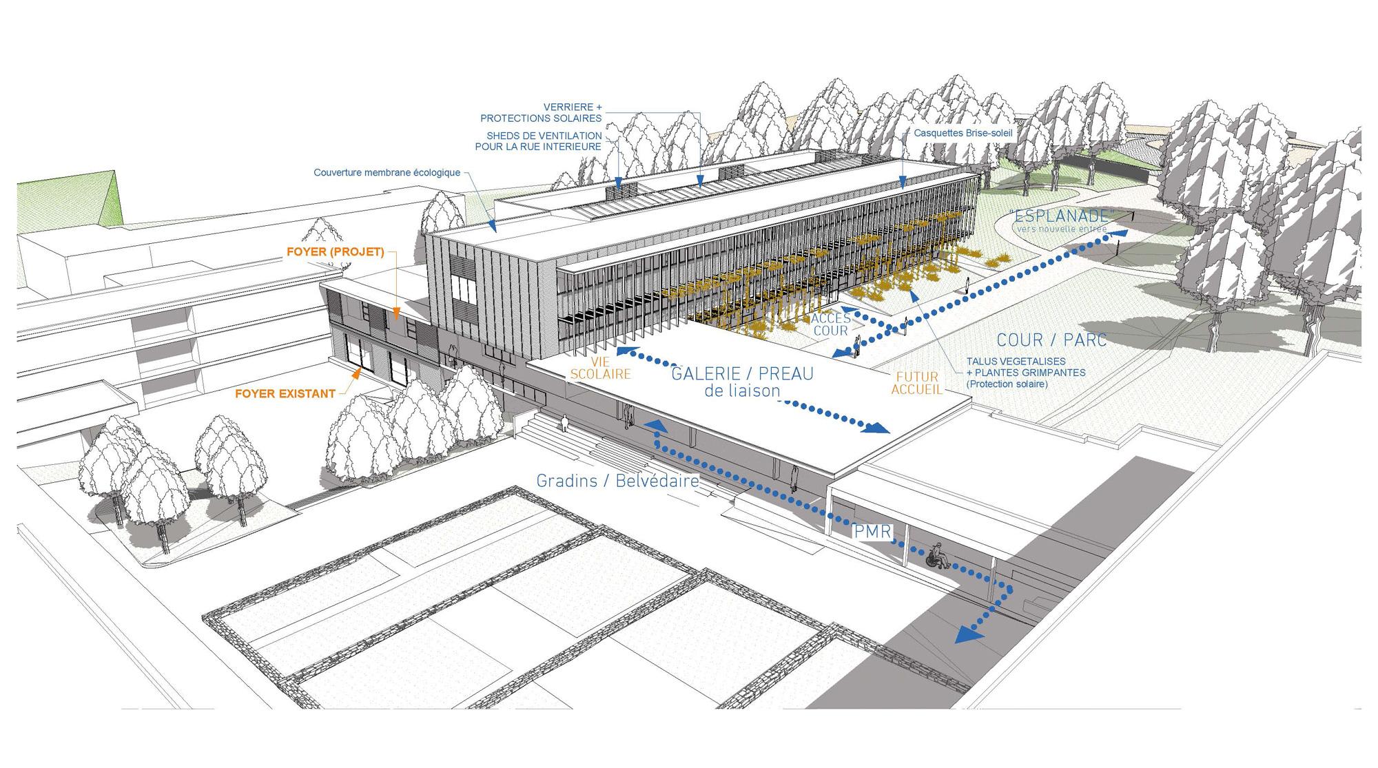 Synoptique gestion des flux bâtiment B du lycée Charlemagne, Carcassonne